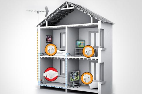 comment faire fonctionner une télé sans prise d antenne