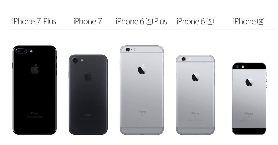 taille iphone 7