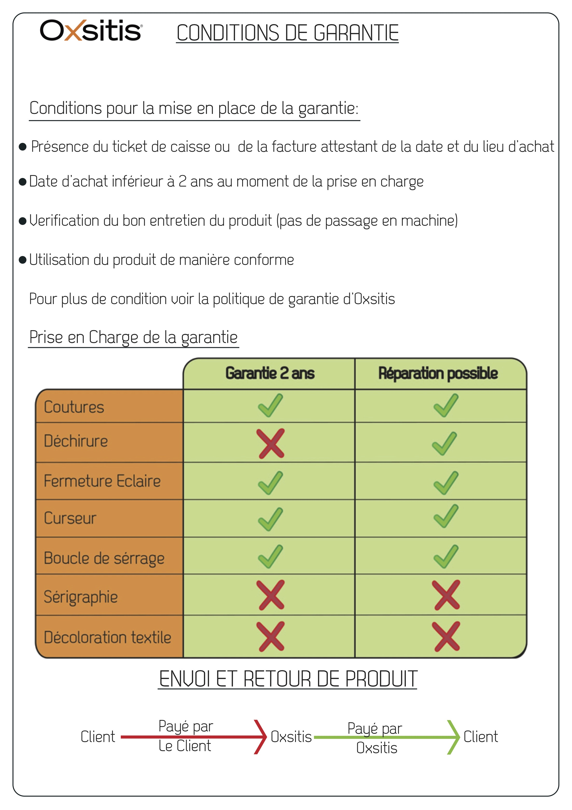 conditions de garantie