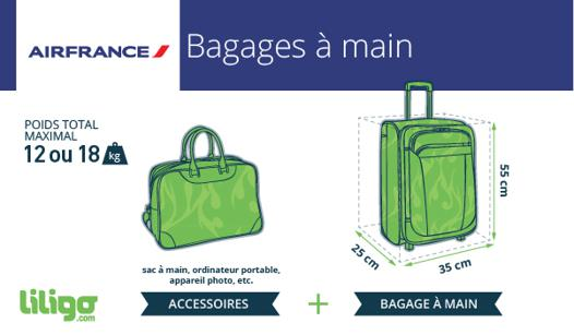 dimension valise air france