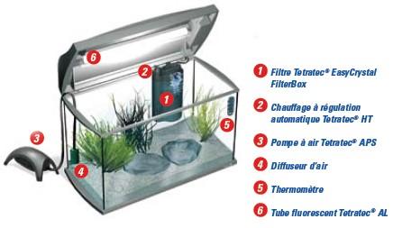 materiel pour aquarium