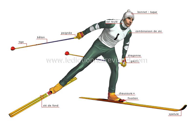 ski nordique materiel